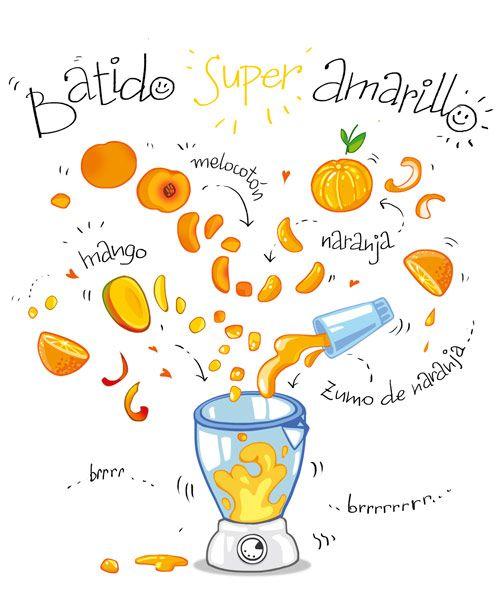 Batido super amarillo :) (cartooncooking.blogspot.com)