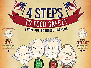 4th of july food safety tips
