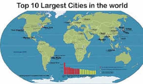largest cities in the world by date
