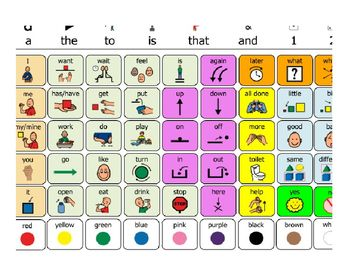 AAC Flip Communication Board by Special ED AAC - FREE download on ...