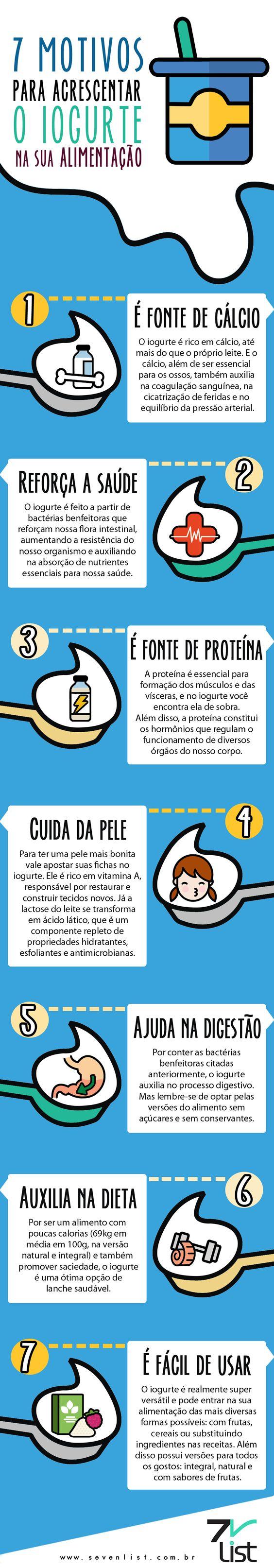 O iogurte além de delicioso, também é fonte de nutrientes importantes para nossa saúde. E para te conquistar de vez, ele ainda pode ser um aliado da sua dieta. Foi pensando nisso que o Seven List separou 7 motivos para acrescentar o iogurte na sua alimentação. #SevenList #Infográfico #Infographic #Illustration #Ilustração #List #Lista #Alimentação #Food #Iogurte #Yogurt #Cálcio #Leite #Alimentaçãosaudável #Comerbem #Proteína #Saúde #Dieta #Pele #Corpo #Digestão: