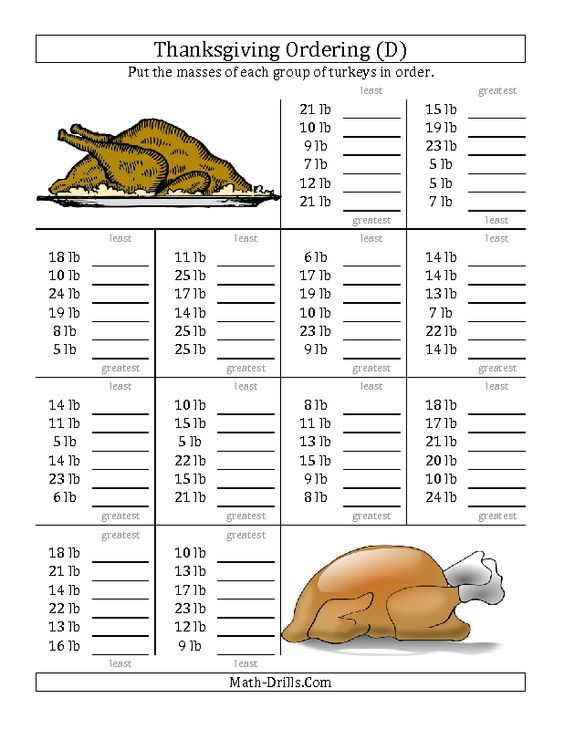 Thanksgiving Math Worksheet Ordering Turkey Masses in Pounds D – Math Middle School Worksheets