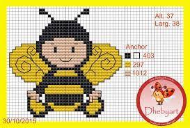 Resultado de imagem para abelhinhas em ponto cruz