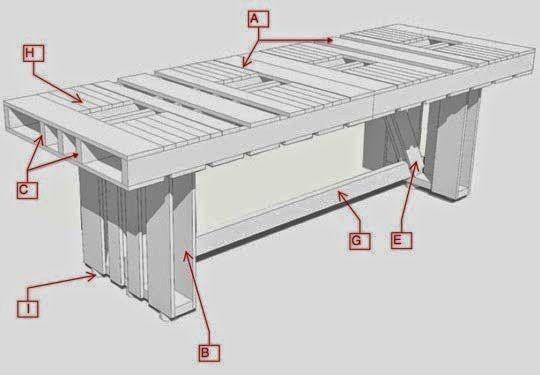Muebles de Palets Instrucciones para hacer una mesa con palets para