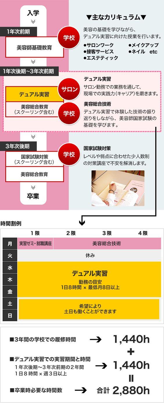 美容師実践科丨東京ベルエポック美容専門学校
