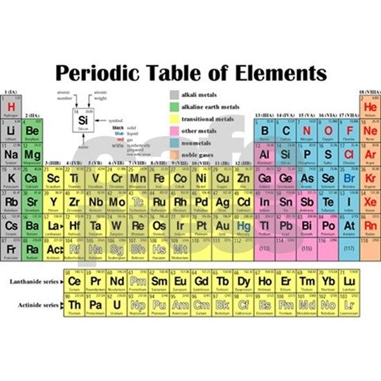 Periodic Table Of Elements Small Poster By Lelandashtray Cafepress Periodic Table Periodic Table Of The Elements Best Ads