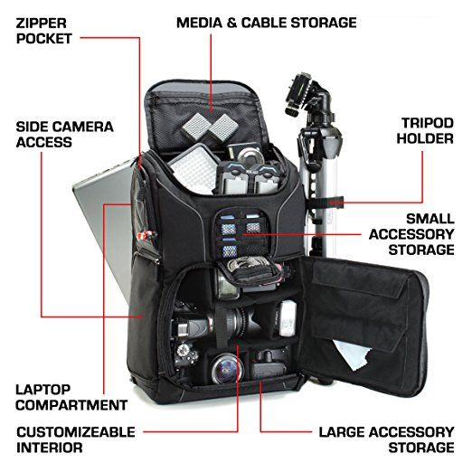 Digital Slr Camera Backpack With Padded Custom Dividers Tripod Holder Laptop Compartment Rain Cover And Ac Dslr Backpack Waterproof Camera Backpack Usa Gear