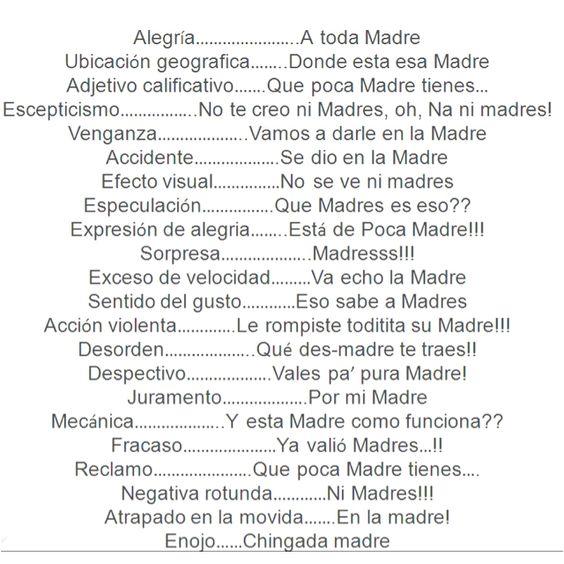 """Usos mexicanos de la palabra """"Madre"""""""