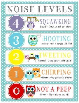 Owl Voice/Noise Levels Chart - Turquoise & White Polka Dot An effective classroom management strategy to control voice and noise level in your classroom.