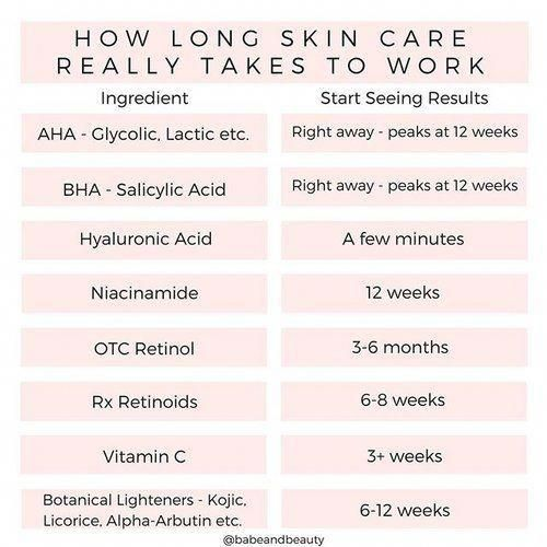 How Long Does It Take For Skin Care To Work Babe Beauty Esthetician Organic Beauty Blogger Skinca In 2020 Skin Care Anti Aging Skin Products Skin Care Advices