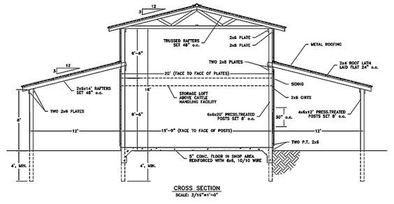 Need Help Building A Barn Check Out These Free Barn Plans Barn Plans Barn Construction Pole Barn House Plans