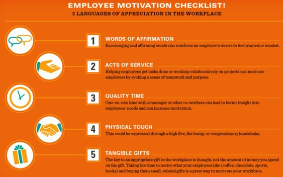 motivating emloyees essay Covers the causes, effects and solutions (2 basic theory of motivation) of 'low  employee motivation'document also contains a comprehensive list of journal.