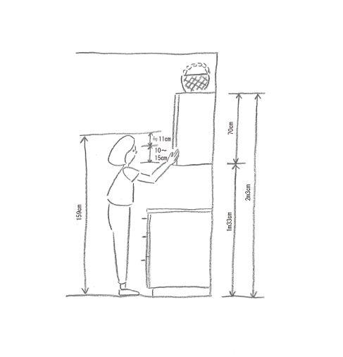 吊り戸棚の下の位置の決め方 吊り戸棚 オーダーキッチン 吊り戸棚 キッチン