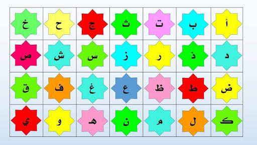 انواع ترتيب الحروف الهجائية حروف اللغة العربية Crafts For Kids Crafts Kids