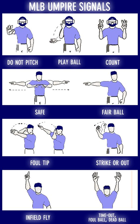 The gallery for --> Baseball Umpire Signals
