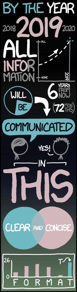 Tall Infographics - hehehehe.: