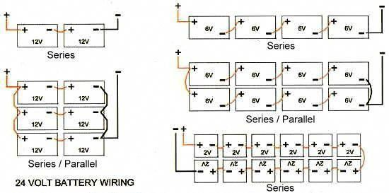 Wiring Diagrams For Solar Battery Bank Solarpanels Solar Panel Battery Solar Energy Information Solar