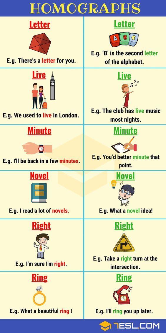 Homograph Big List Of 150 Homographs Examples 7esl Homographs English Vocabulary English Language Learning Homographs worksheets