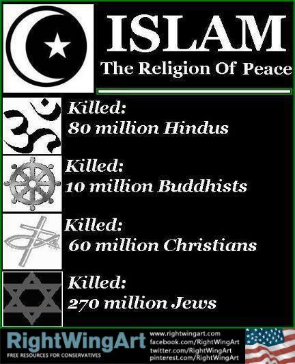 Islam - Religion of Peace?: