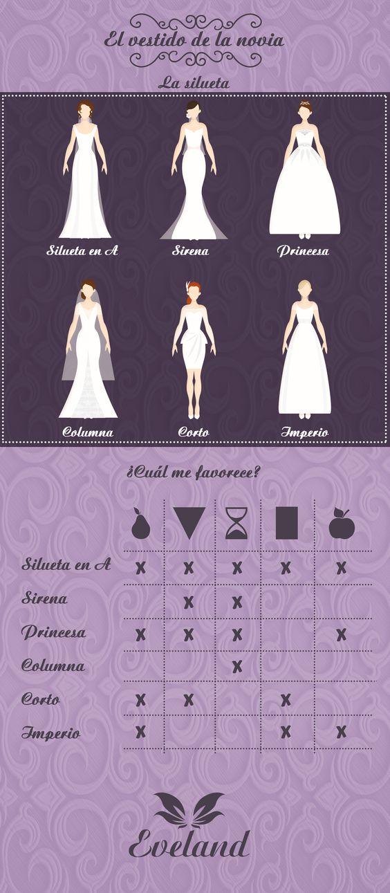 que vestido de novia me favorece más?