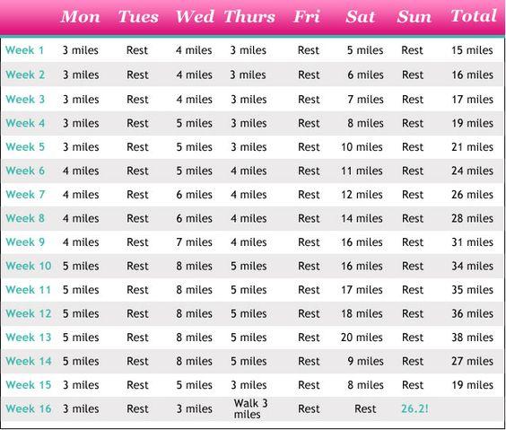 Alison Sweeney's Marathon Training Schedule | Marathons, Marathon ...