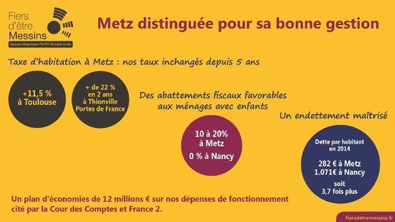 Tribune d'Hacène LEKADIR sur la bonne gestion de la ville de Metz