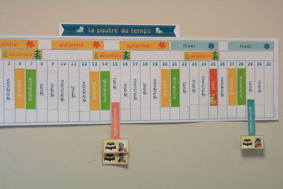 La poutre du temps Montessori à télécharger La poutre du temps Montessori est un calendrier qui présente tous les jours de l'année et qui permet de prendre conscience du temps qui passe. Sous forme de longue frise, les enfants pourront ainsi noter tous les événements marquants à venir
