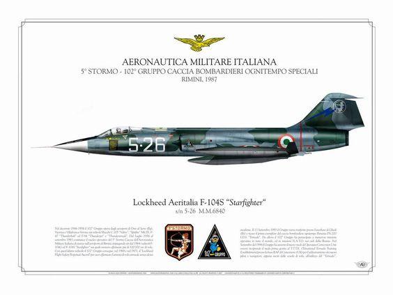 "F-104S ""5-26"" 5°Stormo 102°Gruppo Rimini 1987"