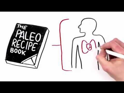 The Book Of Paleo Recipes - 350 Paleo Diet Recipes - http://www.paleodietdigest.com/paleo-desserts/the-book-of-paleo-recipes-350-paleo-diet-recipes/