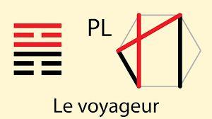 """Résultat de recherche d'images pour """"hexagramme 56"""""""