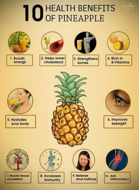 10 Healthy Benefits Of Pineapple Pineapple Health Benefits Pineapple Benefits Food Health Benefits