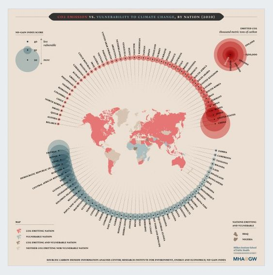 Best Infographic best infographics software 2016 : The Best Infographics of 2016 (And What You Can Learn From Them ...