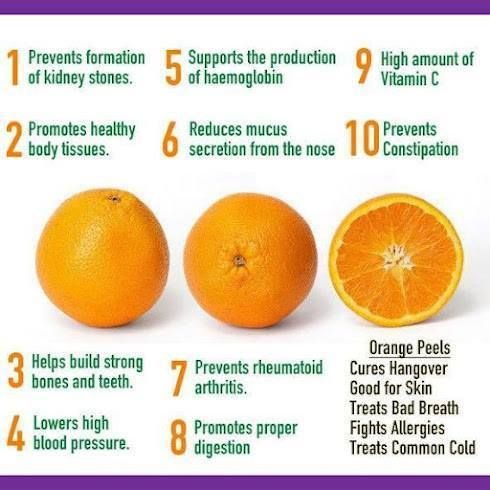 Health benifits of orange peel most lucrative advantages of orange peels by rahul the unknown - What to do with citrus peels seven practical tips ...