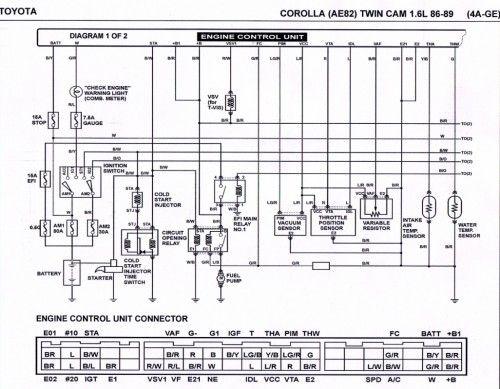 Ecu Ae824age Toyota Engine Wiring Diagram Corolla Engine Control Unit Diagram Toyota