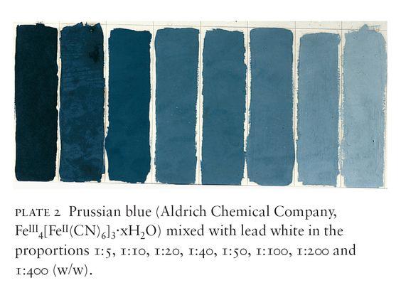 Cama eu de bleu de prusse du presque noir au gris bleut - Couleur noir bleute ...
