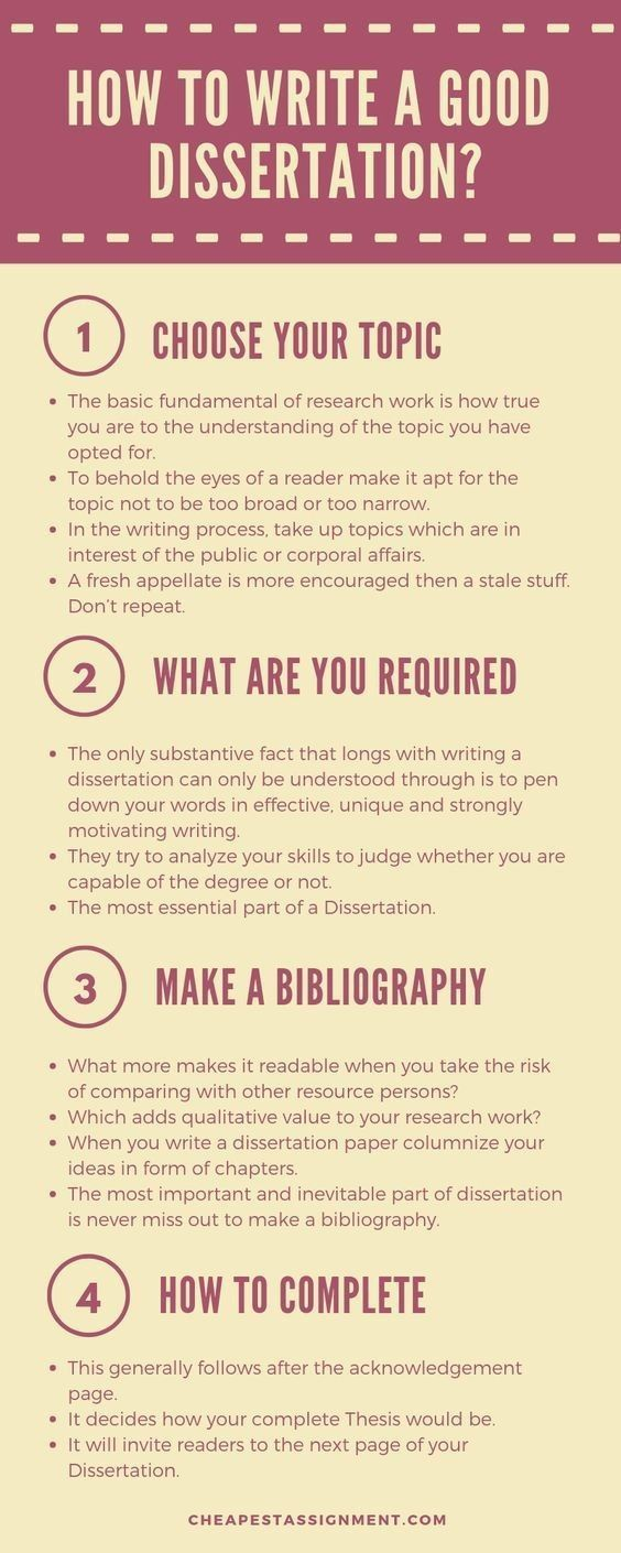 The #1 write thesis for me Mistake, Plus 7 More Lessons
