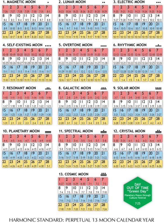 Calendar, Moon phases and Moon phase calendar on Pinterest