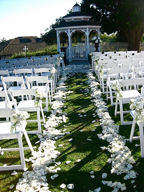 possible wedding location