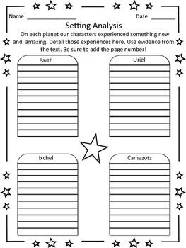 A Wrinkle in Time guided reading plan by EazyLessons | Teachers ...