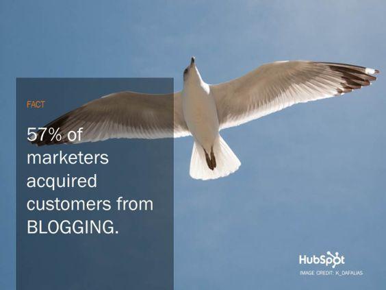 Survei Hubspot: 57% pemasar memperoleh pelanggan melalui blog