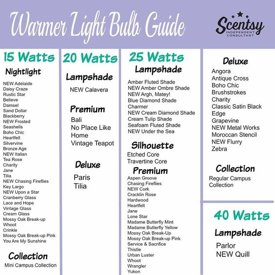 Scentsy Warmer Lightbulb Guide For Fall And Winter 2015