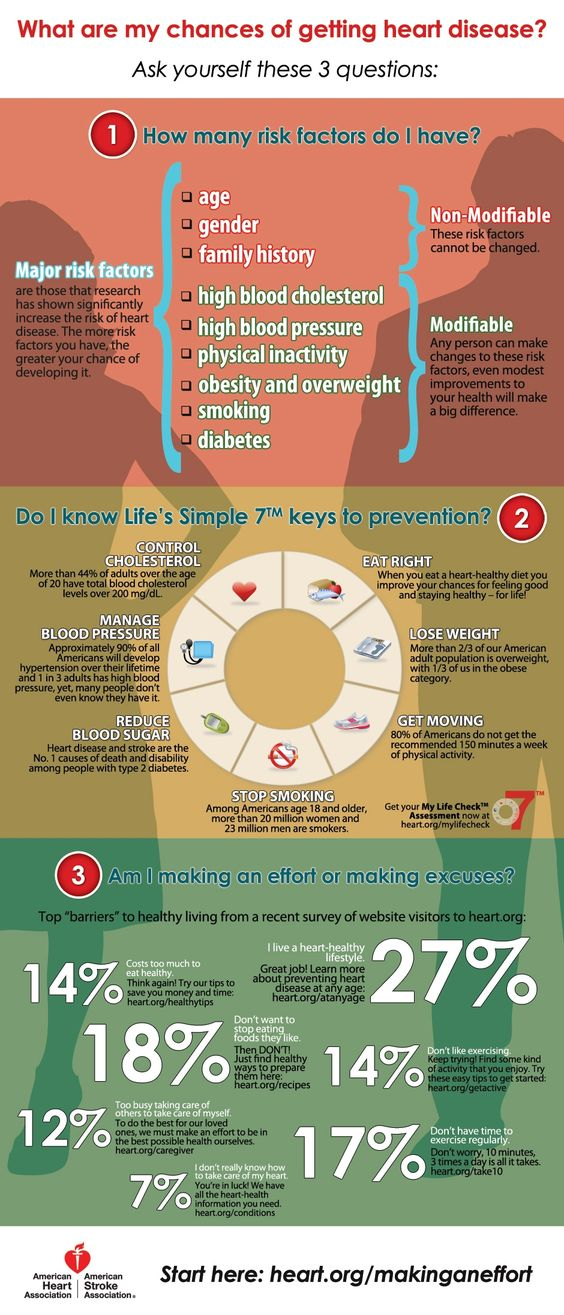 Small changes can make a big difference in your risk for cardiovascular disease.: