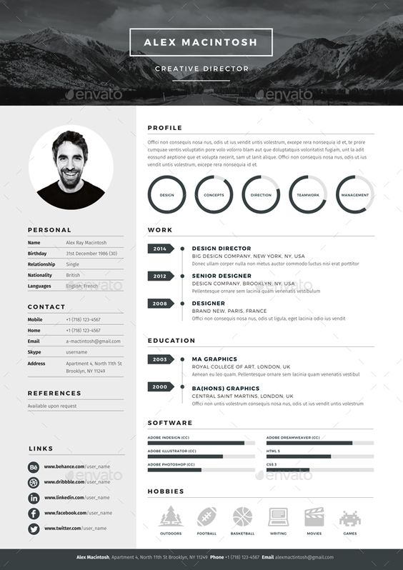 page template resume templates and adobe indesign on
