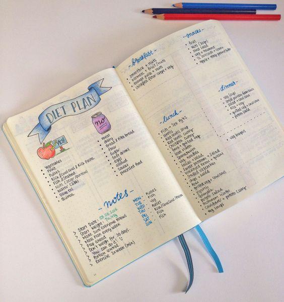 diet plans shake diet food log body fitness journal ideas meal ...