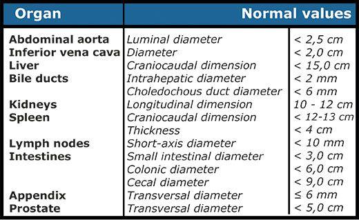 Startradiology Radiologia Abdomen Diagnostico Por Imagen