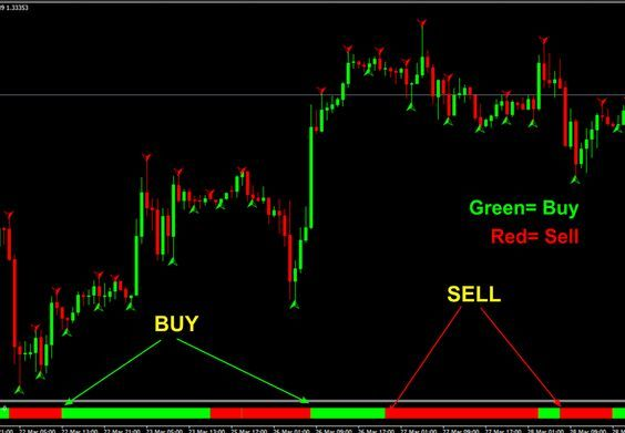 Download Best Forex Non Repaint Indicator For Mt4 Free Trading
