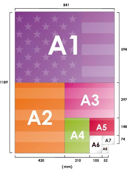 A3 paper dimensions