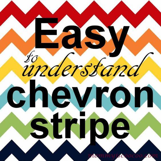 The easiest chevron pattern ever!!!!! Chevron Stripes Chevron Pattern Tutorial http://www.mommyiscoocoo.com/