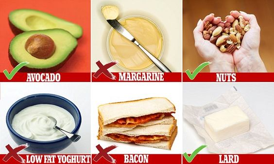 The healthy fats you should be eating (and the ones you should avoid)