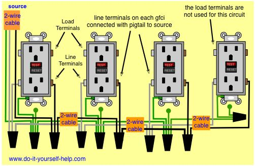 Wiring Diagrams Multiple Receptacle Outlets Home Electrical Wiring Outlet Wiring Gfci